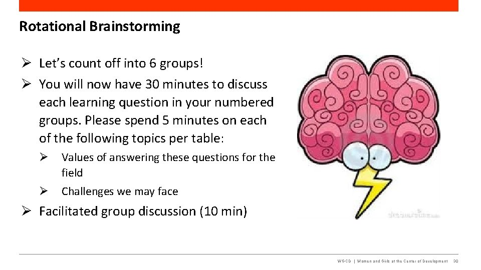 Rotational Brainstorming Let's count off into 6 groups! You will now have 30 minutes