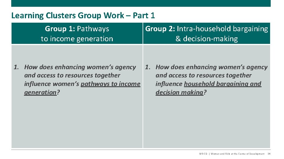 Learning Clusters Group Work – Part 1 Group 1: Pathways to income generation Group