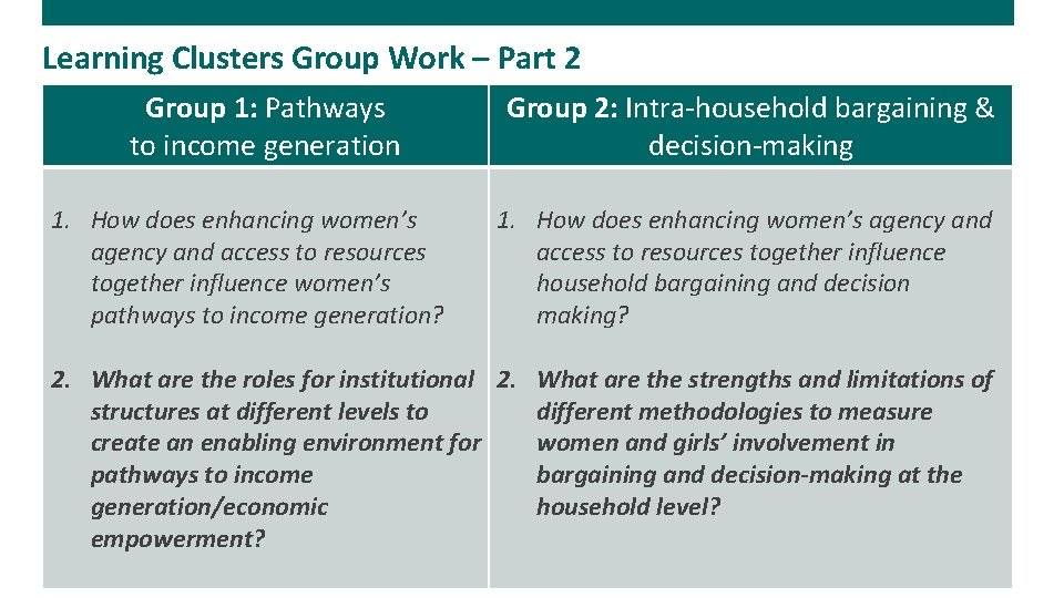 Learning Clusters Group Work – Part 2 Group 1: Pathways to income generation 1.