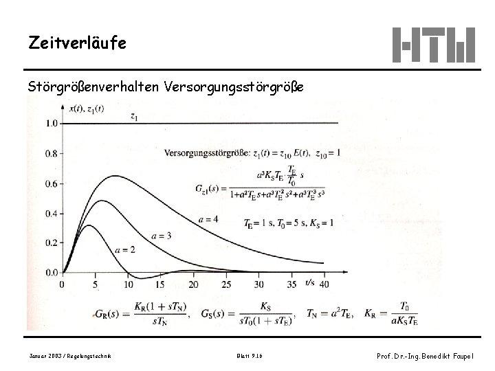 Zeitverläufe Störgrößenverhalten Versorgungsstörgröße Januar 2003 / Regelungstechnik Blatt 9. 16 Prof. Dr. -Ing. Benedikt