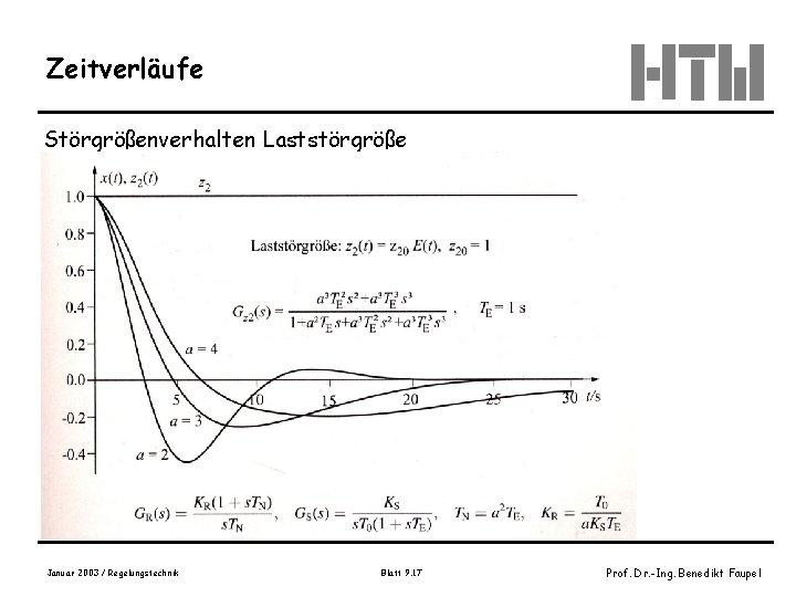 Zeitverläufe Störgrößenverhalten Laststörgröße Januar 2003 / Regelungstechnik Blatt 9. 17 Prof. Dr. -Ing. Benedikt