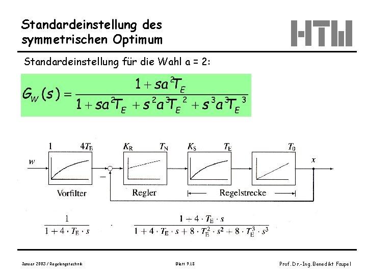 Standardeinstellung des symmetrischen Optimum Standardeinstellung für die Wahl a = 2: Januar 2003 /