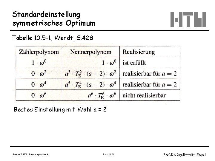 Standardeinstellung symmetrisches Optimum Tabelle 10. 5 -1, Wendt, S. 428 Bestes Einstellung mit Wahl
