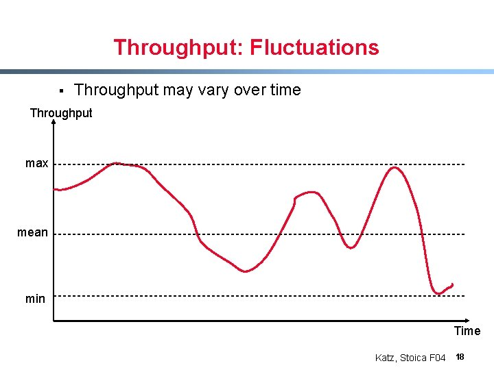 Throughput: Fluctuations § Throughput may vary over time Throughput max mean min Time Katz,