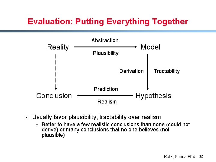 Evaluation: Putting Everything Together Reality Abstraction Plausibility Model Derivation Conclusion § Prediction Realism Tractability