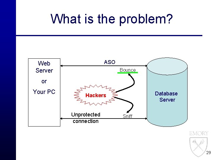 What is the problem? ASO Web Server Bounce or Your PC Database Server Hackers
