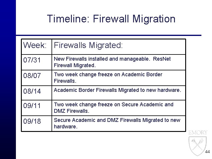 Timeline: Firewall Migration Week: Firewalls Migrated: 07/31 New Firewalls installed and manageable. Res. Net
