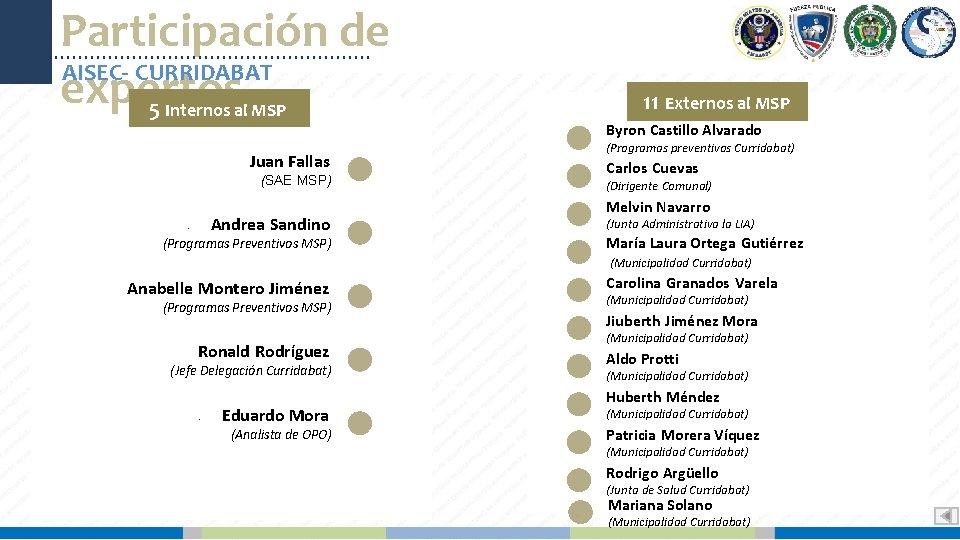 Participación de AISEC- CURRIDABAT expertos 5 Internos al MSP Juan Fallas (SAE MSP) Andrea