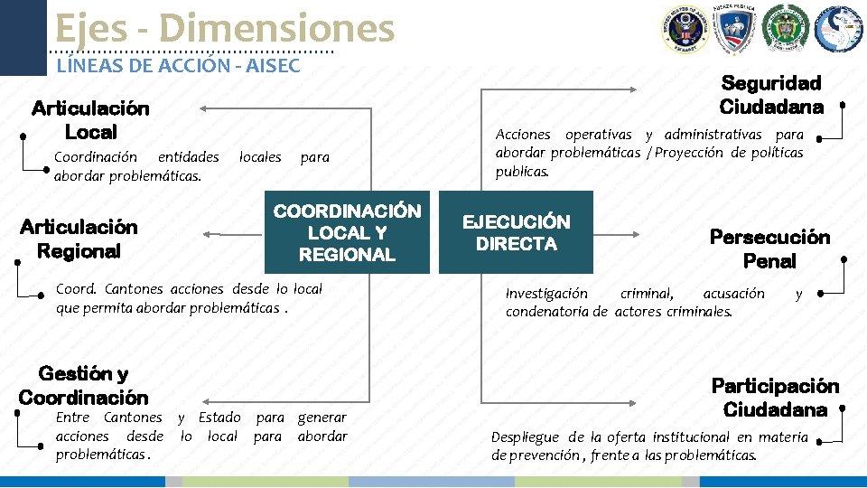 Ejes - Dimensiones LÍNEAS DE ACCIÓN - AISEC Seguridad Ciudadana Articulación Local Coordinación entidades