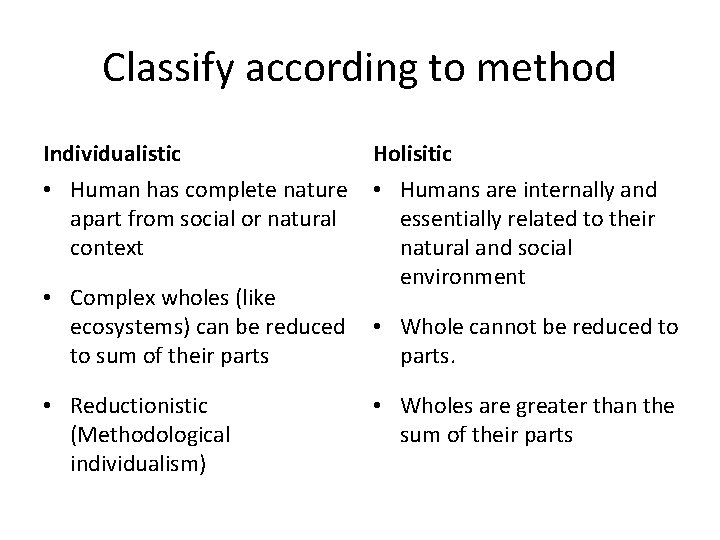 Classify according to method Individualistic • Human has complete nature apart from social or