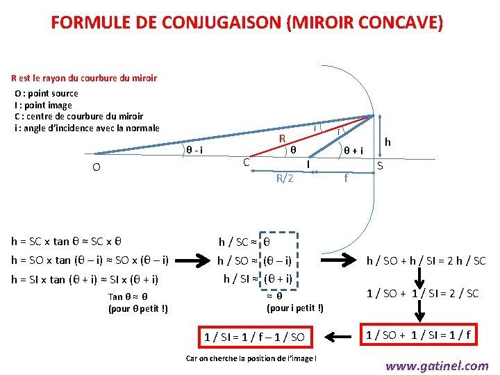 FORMULE DE CONJUGAISON (MIROIR CONCAVE) R est le rayon du courbure du miroir O