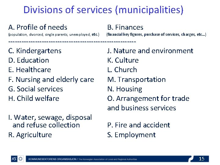 Divisions of services (municipalities) A. Profile of needs (population, divorced, single parents, unemployed, etc.