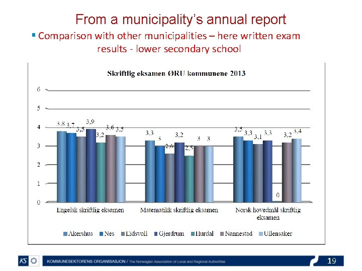 From a municipality's annual report § Comparison with other municipalities – here written exam