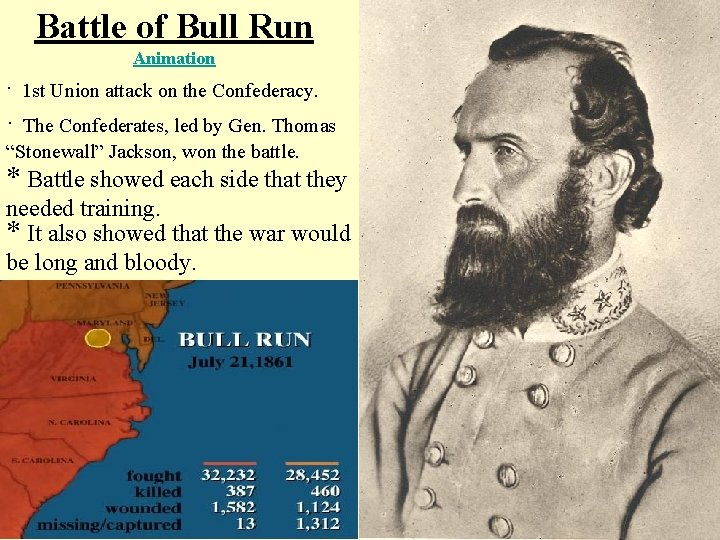 Battle of Bull Run Animation · 1 st Union attack on the Confederacy. ·