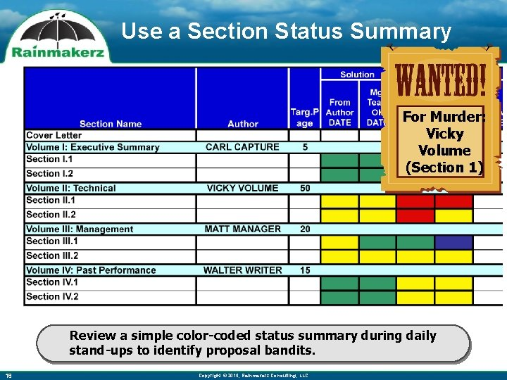 Use a Section Status Summary For Murder: Vicky Volume (Section 1) Review a simple