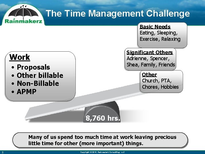 The Time Management Challenge Basic Needs Eating, Sleeping, Exercise, Relaxing Significant Others Adrienne, Spencer,