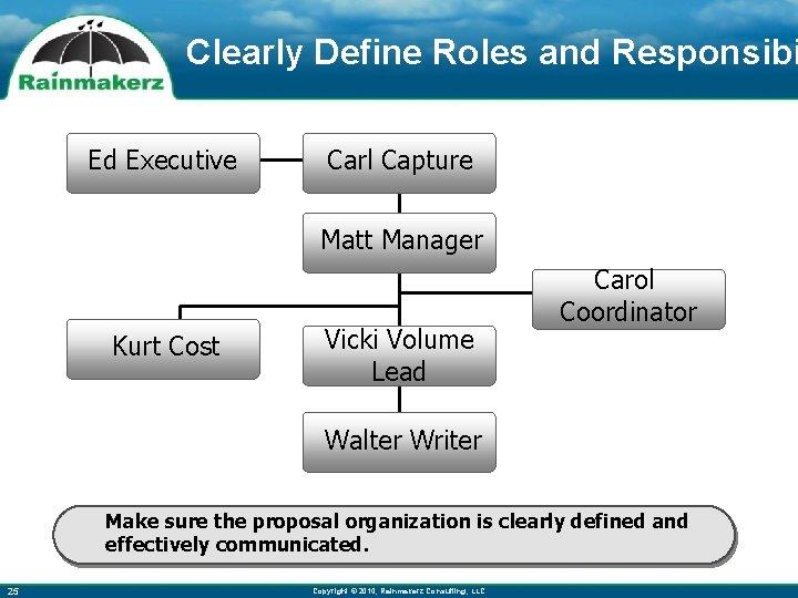 Clearly Define Roles and Responsibi Ed Executive Carl Capture Matt Manager Kurt Cost Vicki