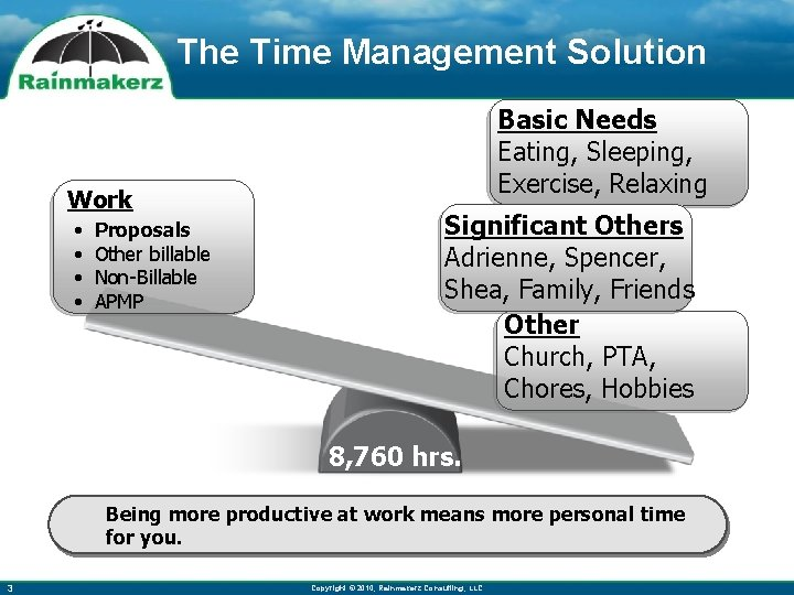 The Time Management Solution Work • • Proposals Other billable Non-Billable APMP Basic Needs