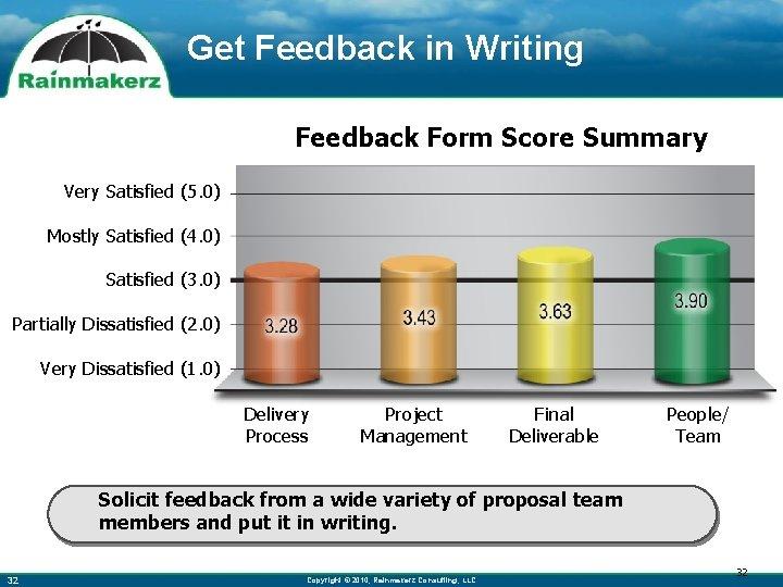Get Feedback in Writing Feedback Form Score Summary Very Satisfied (5. 0) Mostly Satisfied