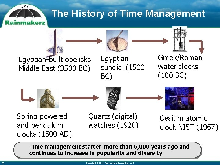 The History of Time Management Egyptian-built obelisks Middle East (3500 BC) Spring powered and