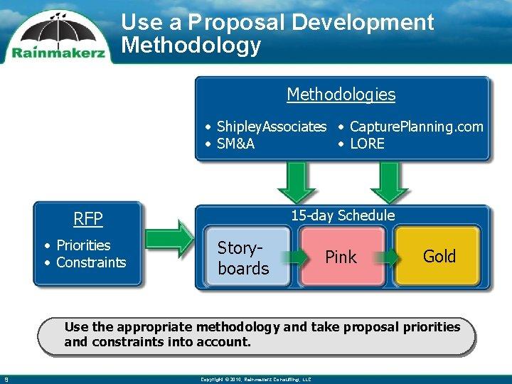 Use a Proposal Development Methodology Methodologies • Shipley. Associates • Capture. Planning. com •