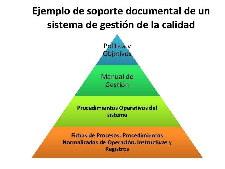 Ejemplo de soporte documental de un sistema de gestión de la calidad Política y