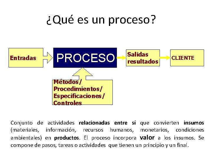 ¿Qué es un proceso? Entradas PROCESO Salidas resultados CLIENTE Métodos/ Procedimientos/ Especificaciones/ Controles Conjunto