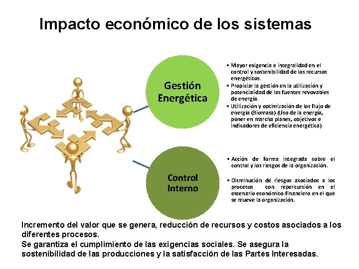 Impacto económico de los sistemas Gestión Energética • Mayor exigencia e integralidad en el