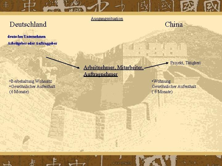 Deutschland Ausgangssituation China deutsches Unternehmen Arbeitgeber oder Auftraggeber Arbeitnehmer, Mitarbeiter, Auftragnehmer • Beibehaltung Wohnsitz