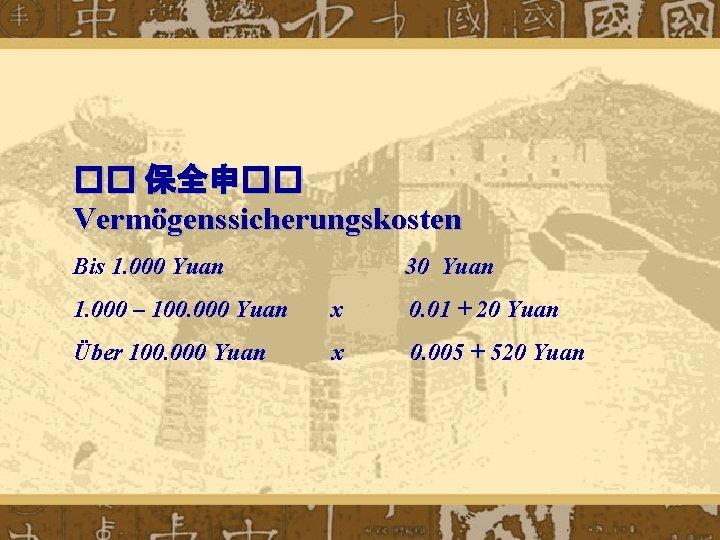 �� 保全申�� Vermögenssicherungskosten Bis 1. 000 Yuan 30 Yuan 1. 000 – 100. 000