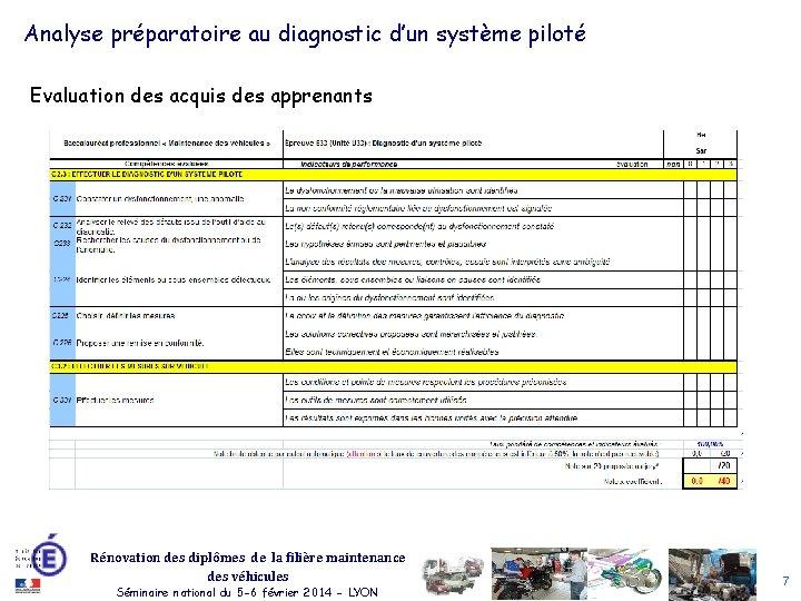 Analyse préparatoire au diagnostic d'un système piloté Evaluation des acquis des apprenants Rénovation des