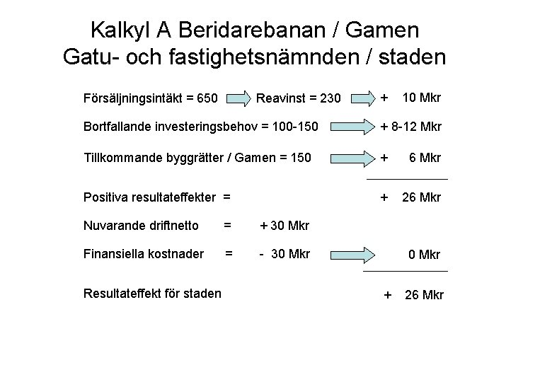 Kalkyl A Beridarebanan / Gamen Gatu- och fastighetsnämnden / staden Försäljningsintäkt = 650 Reavinst