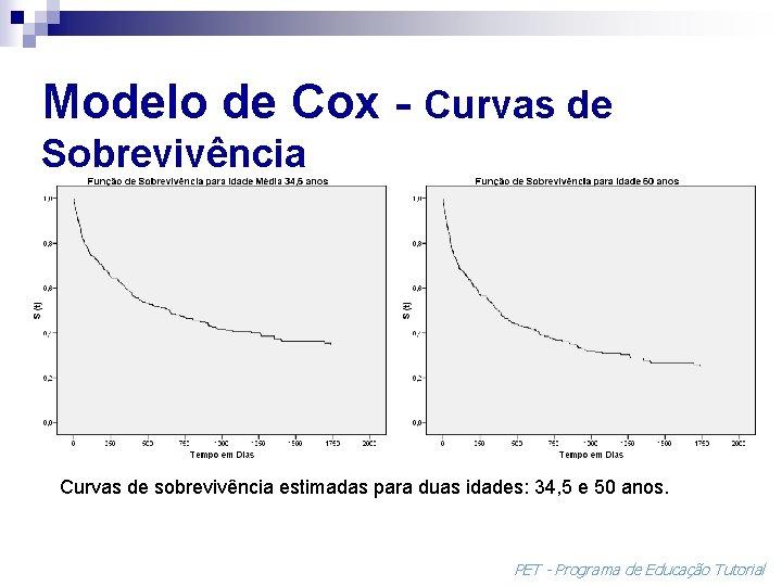 Modelo de Cox - Curvas de Sobrevivência Curvas de sobrevivência estimadas para duas idades: