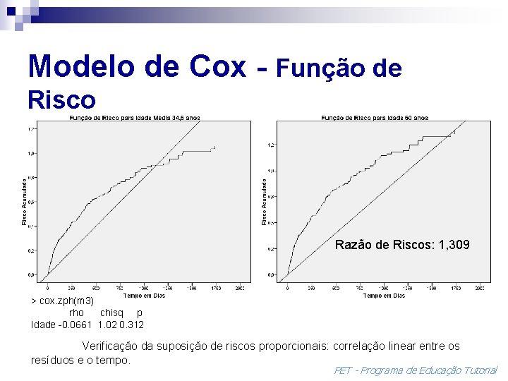 Modelo de Cox - Função de Risco Razão de Riscos: 1, 309 > cox.