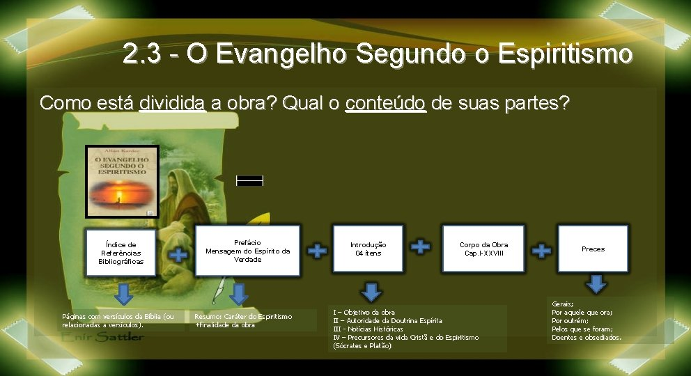 2. 3 - O Evangelho Segundo o Espiritismo Como está dividida a obra? Qual
