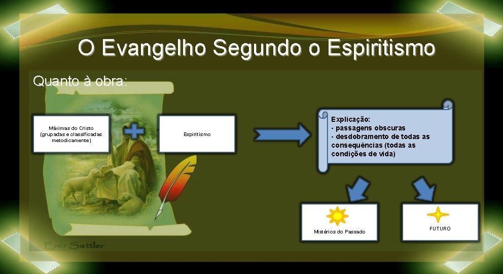 O Evangelho Segundo o Espiritismo Quanto à obra: Máximas do Cristo (grupadas e classificadas