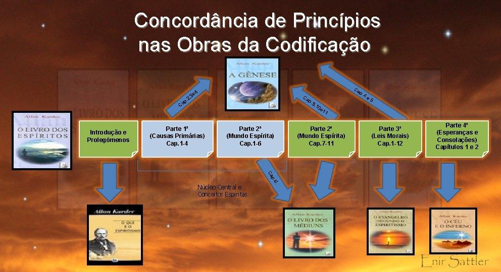 Concordância de Princípios nas Obras da Codificação Ca 4 3 e p Ca p.