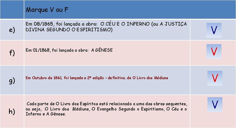 Marque V ou F e) Em 08/1865, foi lançada a obra: O CÉU E