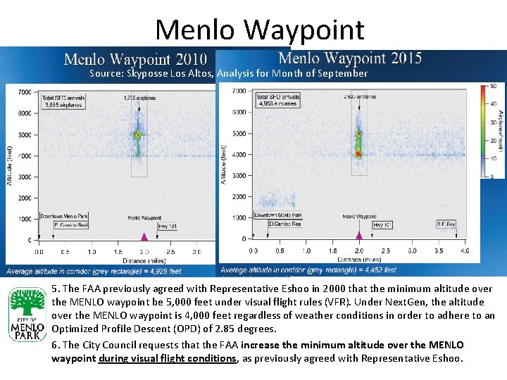 Menlo Waypoint Source: Skyposse Los Altos, Analysis for Month of September 5. The FAA