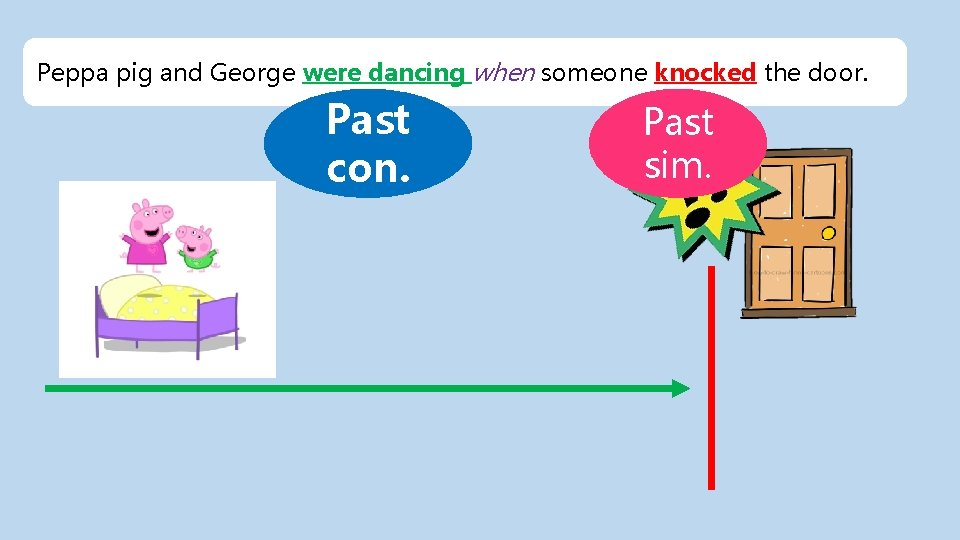 Peppa pig and George were dancing when someone knocked the door. Past con. Past