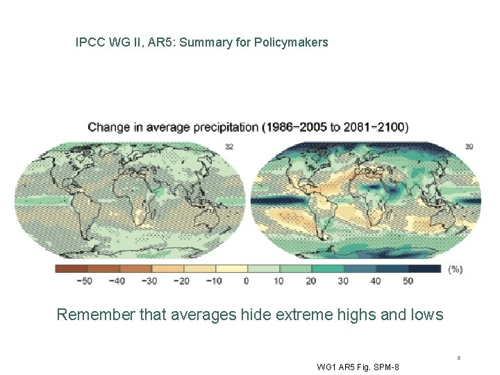 IPCC WG II, AR 5: Summary for Policymakers Remember that averages hide extreme highs
