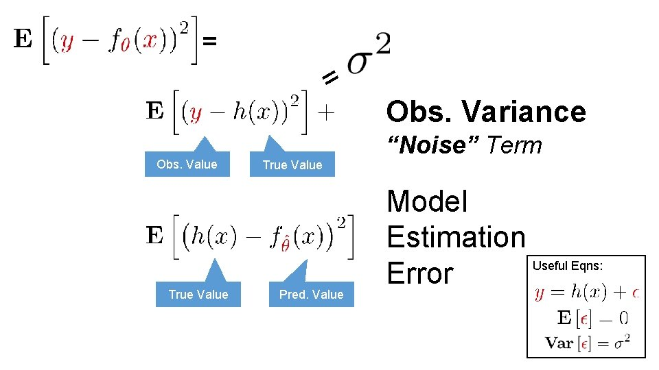 """= = Obs. Value True Value Pred. Value Obs. Variance """"Noise"""" Term Model Estimation"""