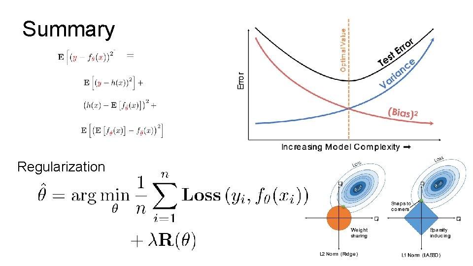Summary Regularization