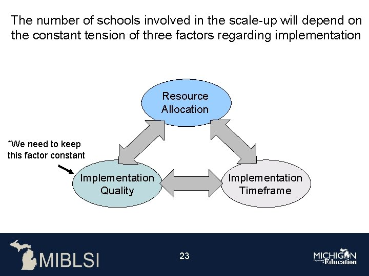 The number of schools involved in the scale-up will depend on the constant tension