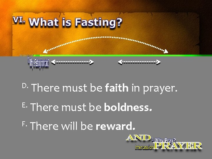 D. There must be faith in prayer. E. There must be boldness. F. There