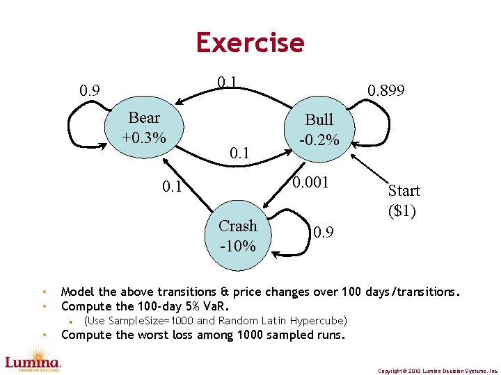 Exercise 0. 1 0. 9 Bear +0. 3% 0. 1 Bull -0. 2% 0.