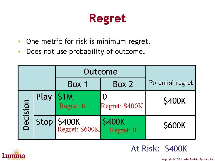 Regret Decision • One metric for risk is minimum regret. • Does not use