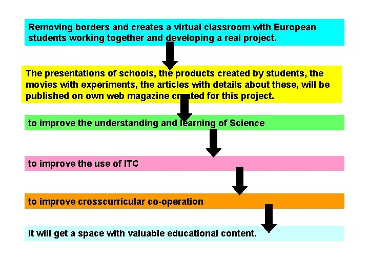 Removing borders and creates a virtual classroom with European students working together and developing