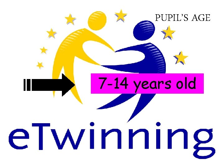 PUPIL'S AGE 7 -14 years old