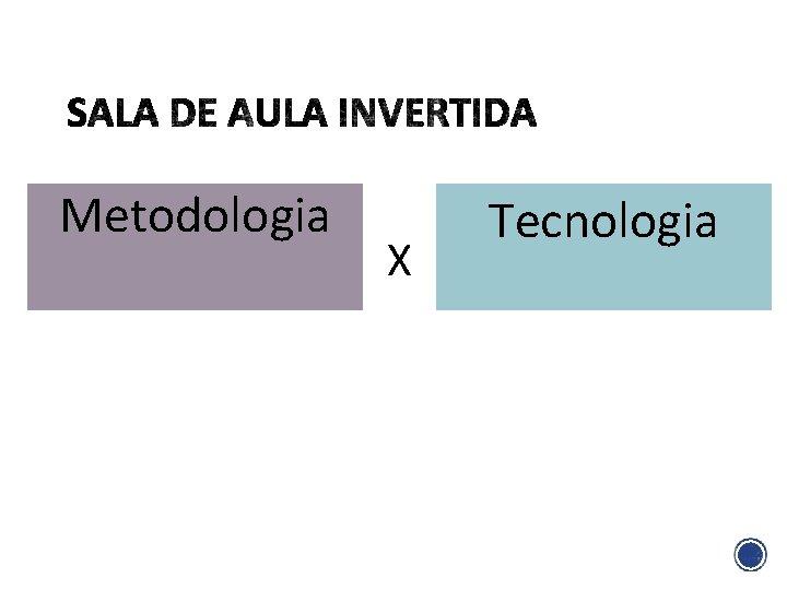Metodologia X Tecnologia